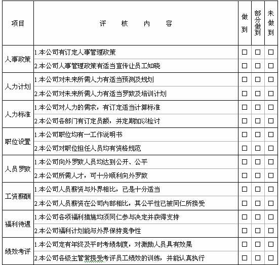 績效考核評語範例 - 範文網_插圖